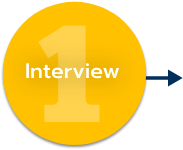 1 - Interview