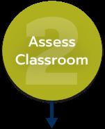 2 - Assess Classroom