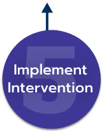 5 - Implement Intervention