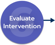 6 - Evaluate Intervention