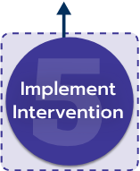 5 - Implement Intervention selected