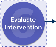 6 - Evaluate Intervention selected