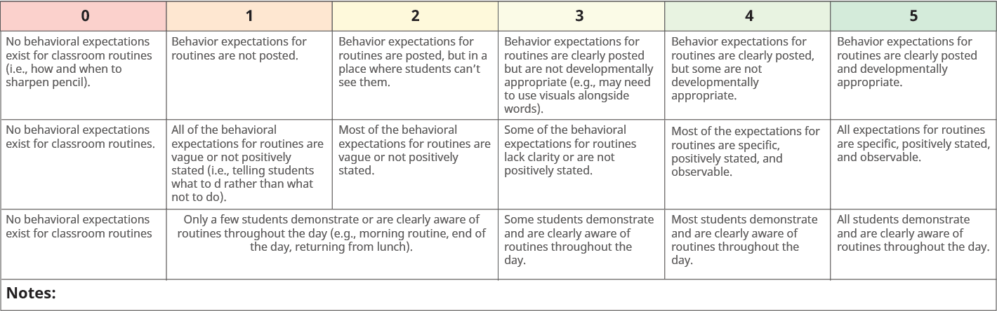 Assess Rubric Example - Classroom Routines