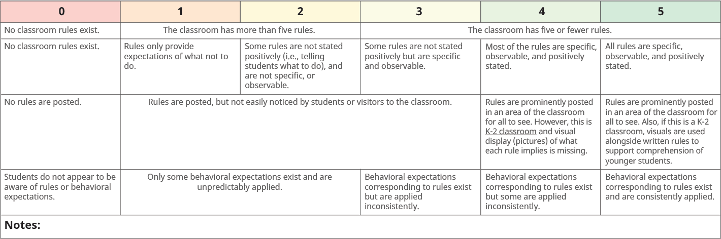 Assess Rubric Example - Classroom Rules